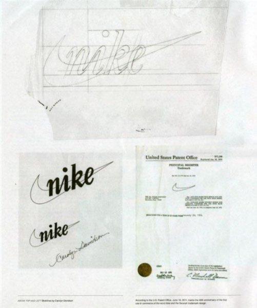 Стоимость дизайна логотипа nike