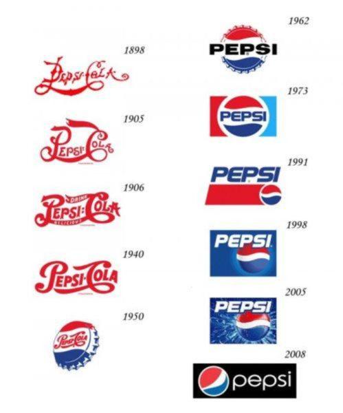 Стоимость дизайна логотипа pepsi
