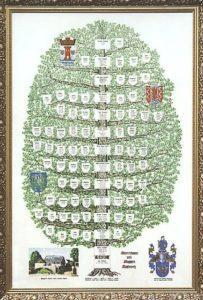 Разработка фамильного дерева