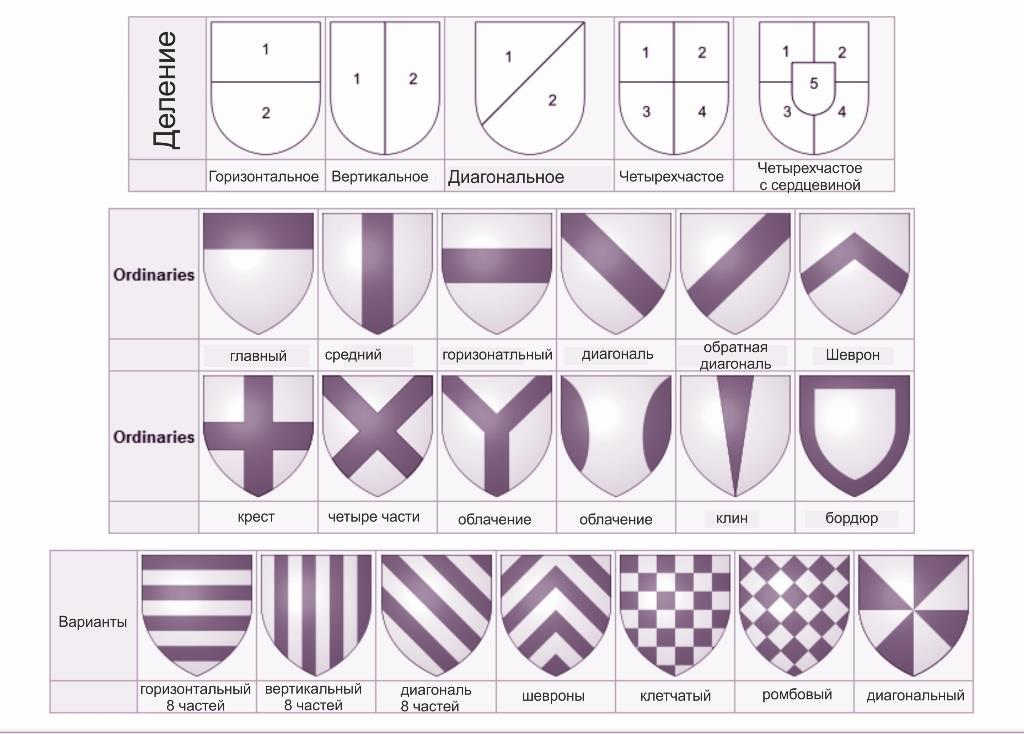 Разработка герба онлайн самостоятельно